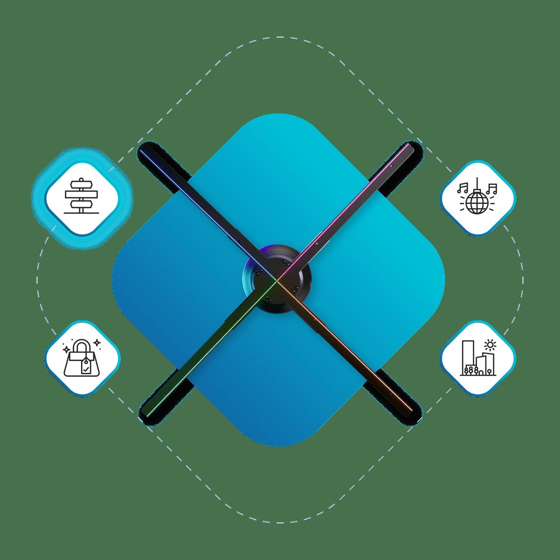 Application Benefits